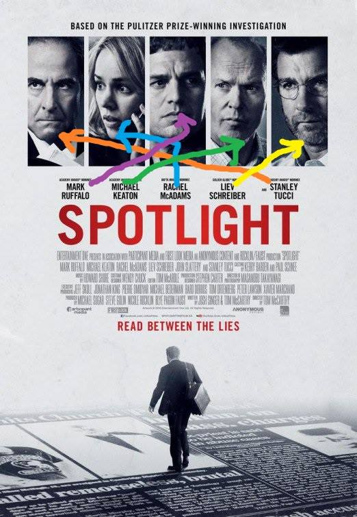 Das Filmposter zu Spotlight - in der zuschauerfreundlichen journalistenfilme.de-Variante.